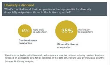 McKinsey_DiversityDividend