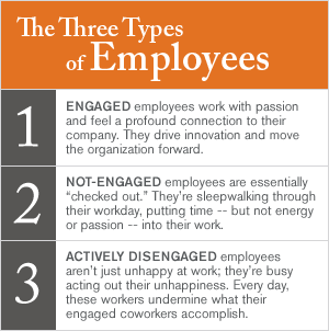 3TypesEmployees